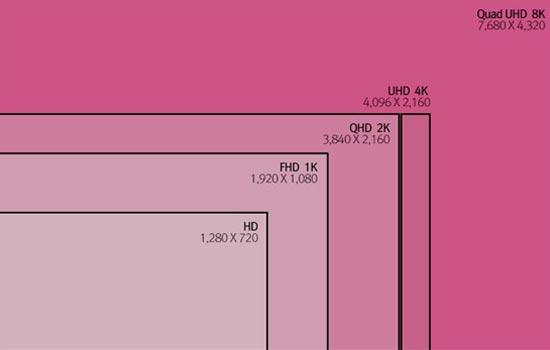 eple-lcd-skjerm-IGZO-ipad-pro-3