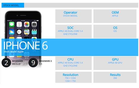 iOS 8 har 87% adopsjon før ankomst 9.